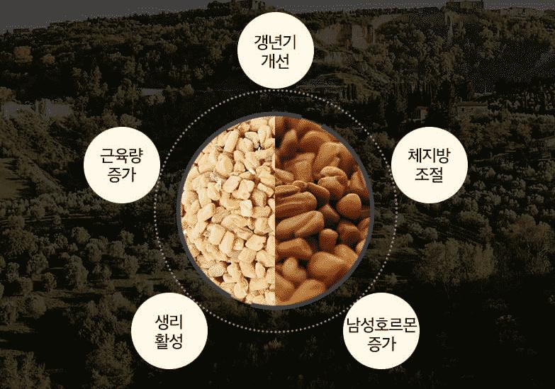 야호맨 효과
